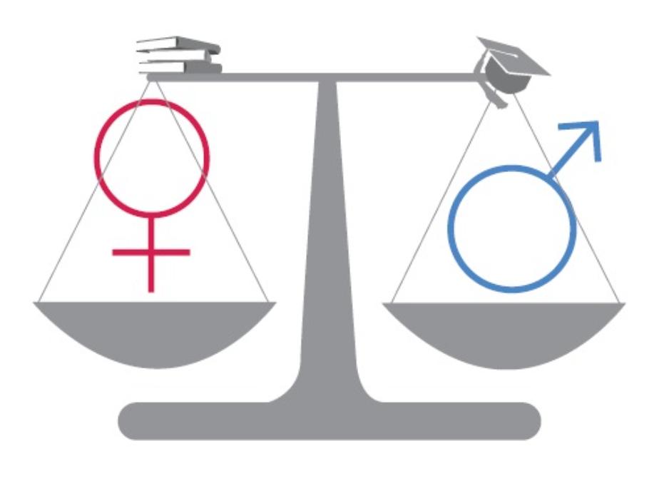 L'UMONS lance avec les 5 autres universités francophones le Master Interuniversitaire en études de genre